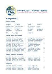 Kategorie U13 - FC Luzern