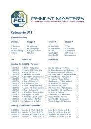 Kategorie U12 - FC Luzern