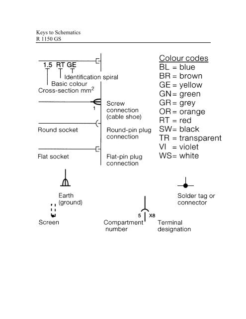 R 1150 Gs Electrical Circuit Diagrams | Wiring Diagram Electrical Wiring Diagrams For Gs Motorcycles on