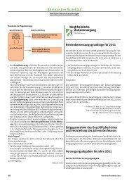 Rentenbemessungsgrundlage für 2011 - Ärztekammer Nordrhein