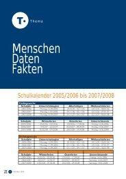Menschen Daten Fakten - Kindergarten und Schule in Südtirol