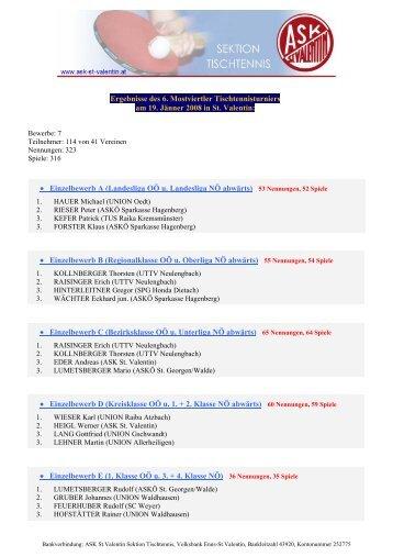 Ergebnisse des 6. Mostviertler Tischtennisturniers ... - ASK St. Valentin