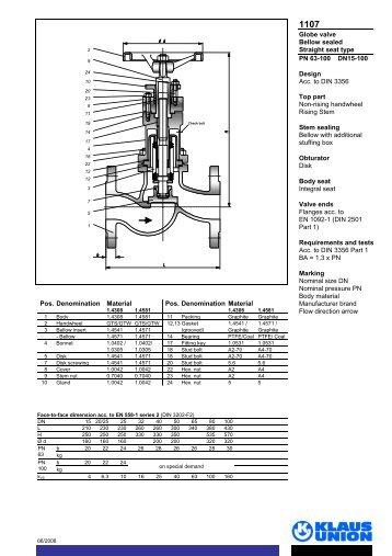 Globe valve Bellow sealed Straight seat type PN 63 ... - Klaus Union