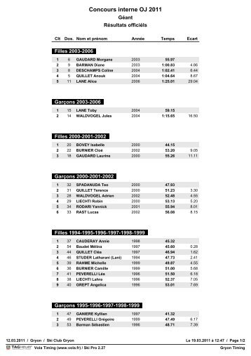 Concours interne OJ 2011 - Ski Club Gryon