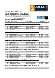 2.Aufi-Owi-Vitallauf Wallern**Klassenwertung**Gesamtwertung