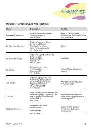 Verzeichnis Arbeitsgruppe Kindesschutz - Amt für Soziales