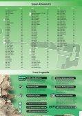 Zum Hitachi Katalog - Page 5