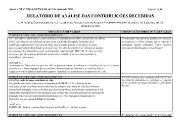 RELATÓRIO DE ANÁLISE DAS CONTRIBUIÇÕES ... - Anac