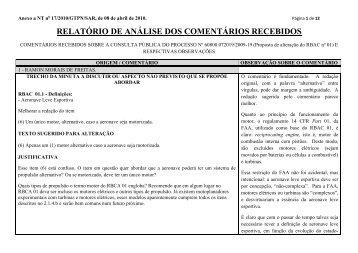 RELATÓRIO DE ANÁLISE DOS COMENTÁRIOS RECEBIDOS - Anac