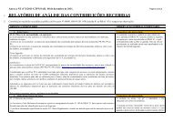 relatório de análise das contribuições recebidas - Anac