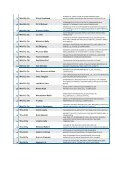 List of Oral & Poster Presentations - THERMAG V - Grenoble 2012 - Page 6