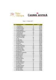 1 Ivo Donev A 55.868 2 Siegfried Rath A 51.333 3 ... - Casino Velden