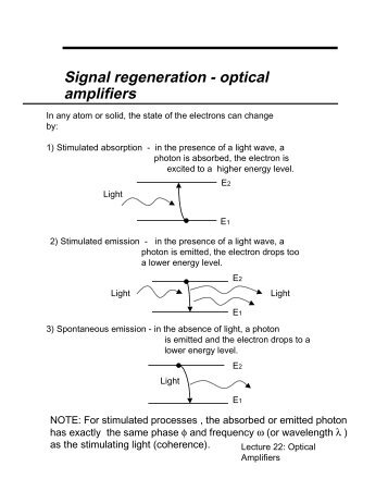 lecture 23: Optical Amp