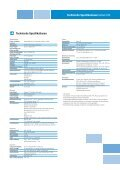 bizhub C25 - Seite 7
