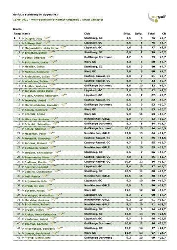 Golfclub Stahlberg im Lippetal eV 15.08.2010 - Willy ... - Golfclub Werl