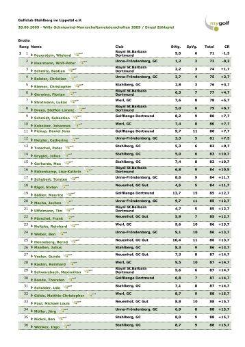 Golfclub Stahlberg im Lippetal eV 28.06.2009 - Willy ... - Golfclub Werl