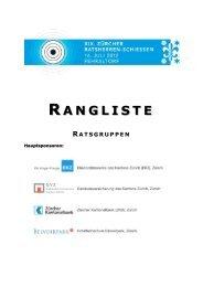 Rangliste Ratsgruppen - Gemeinde Fehraltorf