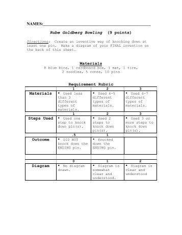 Rubric rube goldberg bowling rubric ccuart Image collections