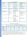 Choosing and Using Permanent Luting Cements - Vision Dental ... - Page 2