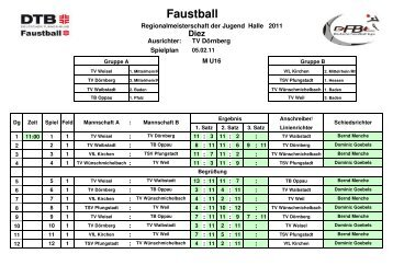 Ergebnisse Regionalmeisterschaft West männliche ... - VfL Kirchen