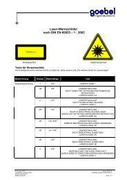LaserWarnschilder DIN EN 60825-1