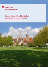 energie - Sparkasse Hohenlohekreis