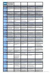 Timetable Speakers Corner 2011_170211_en - IDS