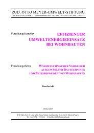 Kurzbericht_Wohnbauten - Prof. Dr. Bernd Glück