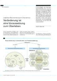 Prof. Dr. Bernd Hill Veränderung ist - fretz-partner.ch