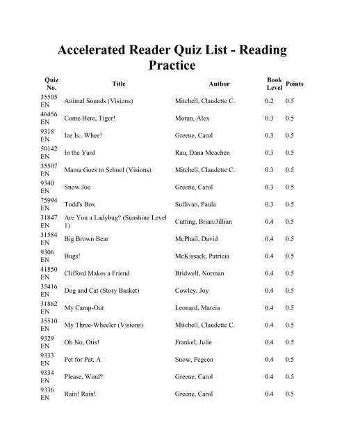 Accelerated Reader Quiz List - Reading Practice - Baby's