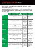 componenti futura - Page 7