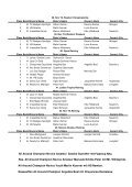 Giessbach Ranch All Novice Show 4. Novice ... - Wittelsbuerger - Page 4