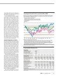 Moderne Kapitalanlage für Vermögensberater und aktive Investoren - Seite 7