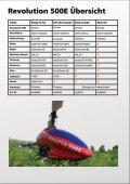 Helikopter und Zubehör von Heli Professional by Krick Modelltechnik - Seite 2