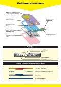 Prospekt Keypads_DE 2011_TastaturenBrosch¸re - Knitter-Switch - Seite 6