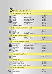Knitter Switch Druckschalter