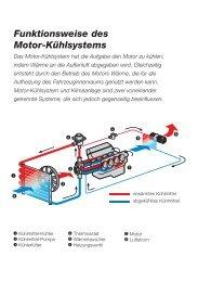 Funktionsweise des Motor-Kühlsystems