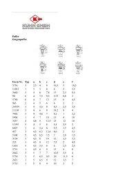 Puffer Zargenpuffer Form Nr. Typ a b c d e f 5756 3 2,5 4 8 16,5 5 10 ...