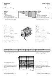 Hubmagnet H 08 Linear Solenoid H 08 - Kuhnke