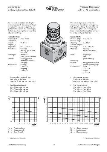 Druckregler Pressure Regulator - Kuhnke