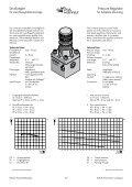Druckregler Pressure Regulator - Kuhnke - Page 3