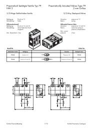 Pneumatically Actuated Valves Type 79 2 mm Orifice ... - Kuhnke