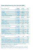 Halbjahresbericht First-Half Report 2003 - Komax Group - Page 5
