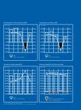 Geschäftsbericht 2010 - Komax Group - Page 4