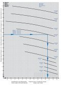 Bedienungsanleitung Wuchtring L0115050 - Komet Group - Page 2