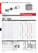 maxon sensor - Page 6