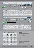VHM-Fräser - KW-Werkzeuge - Seite 3