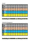 Tourenplan 2013 - VGS Greussen.pdf - Seite 4