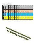 Tourenplan 2013 - VGS Greussen.pdf - Seite 6
