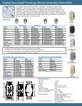 Hubbell GFCI Receptacles For Commercial, Residential, OEM - Page 2